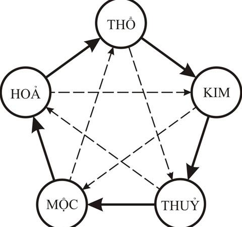lua-chon-mau-sac-phong-khach-hop-voi-phong-thuy2